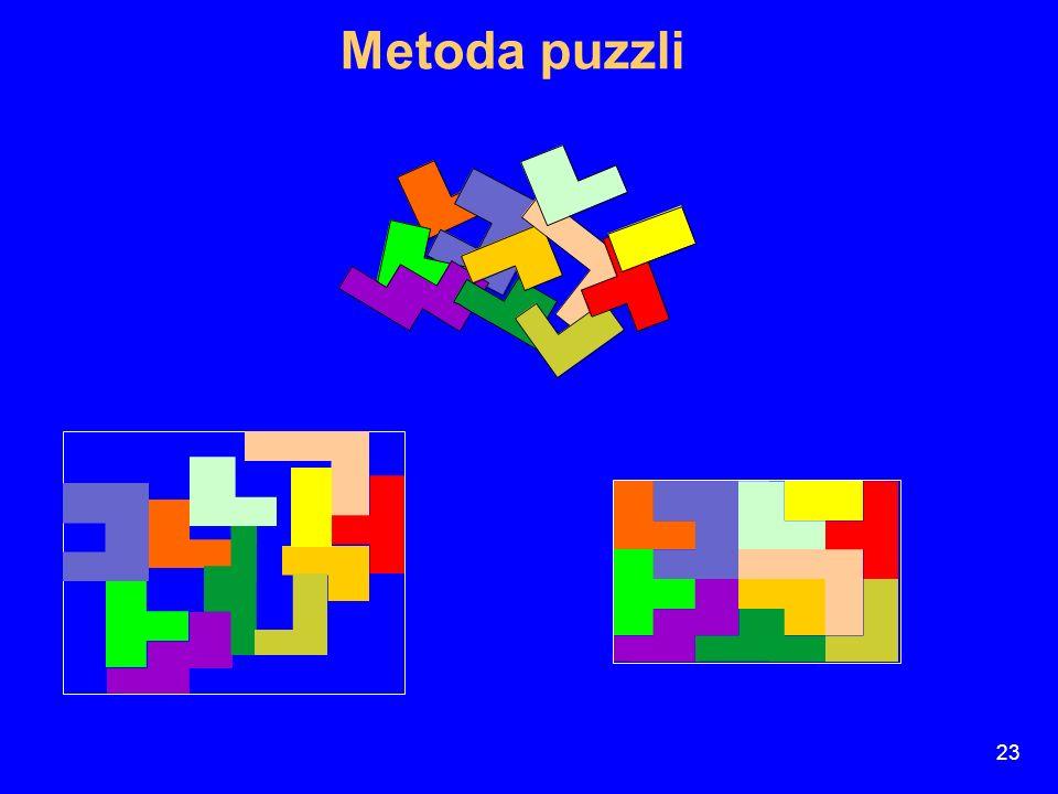 Metoda puzzli 23