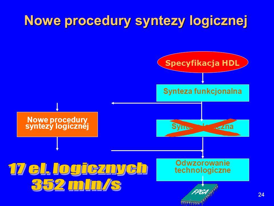 24 Nowe procedury syntezy logicznej Specyfikacja HDL Synteza funkcjonalna Synteza logiczna Odwzorowanie technologiczne Nowe procedury syntezy logiczne