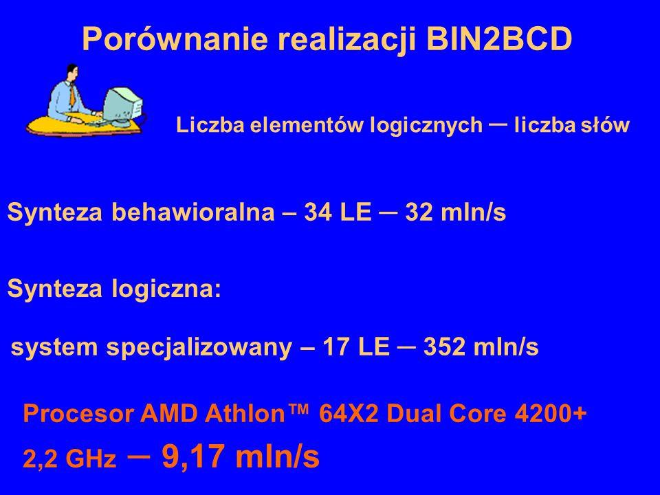 Porównanie realizacji BIN2BCD Synteza behawioralna – 34 LE ─ 32 mln/s Synteza logiczna: system specjalizowany – 17 LE ─ 352 mln/s Liczba elementów log