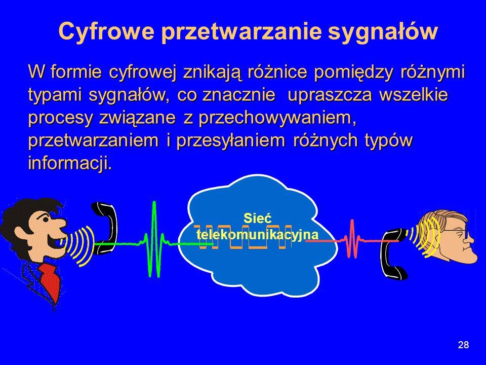 Cyfrowe przetwarzanie sygnałów Sieć telekomunikacyjna 28 W formie cyfrowej znikają różnice pomiędzy różnymi typami sygnałów, co znacznie upraszcza wsz