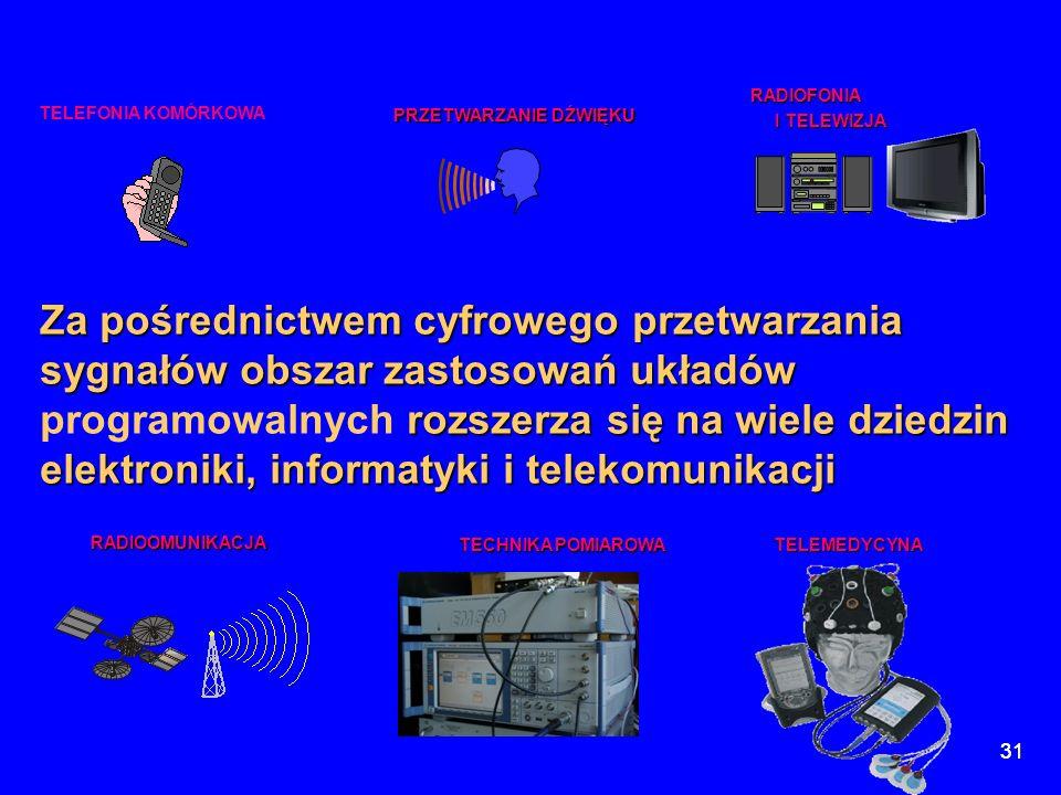 31 TECHNIKA POMIAROWA PRZETWARZANIE DŹWIĘKU TELEMEDYCYNA TELEFONIA KOMÓRKOWA RADIOFONIA I TELEWIZJA I TELEWIZJA RADIOOMUNIKACJA Za pośrednictwem cyfro