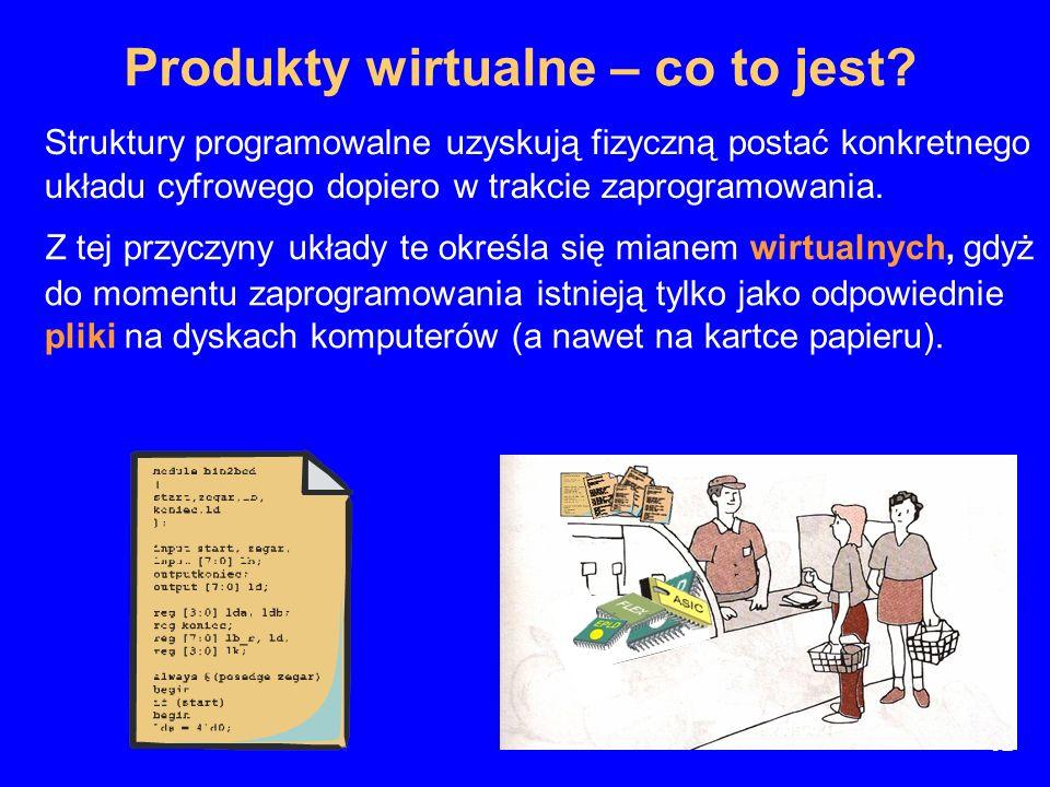 32 Struktury programowalne uzyskują fizyczną postać konkretnego układu cyfrowego dopiero w trakcie zaprogramowania. Z tej przyczyny układy te określa