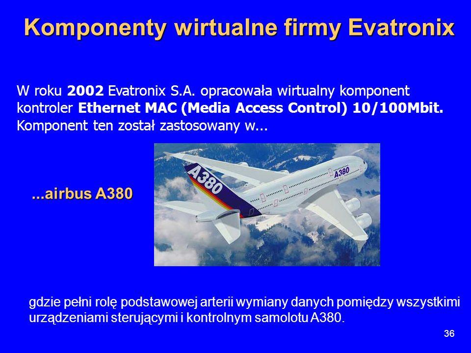 36 Komponenty wirtualne firmy Evatronix W roku 2002 Evatronix S.A. opracowała wirtualny komponent kontroler Ethernet MAC (Media Access Control) 10/100