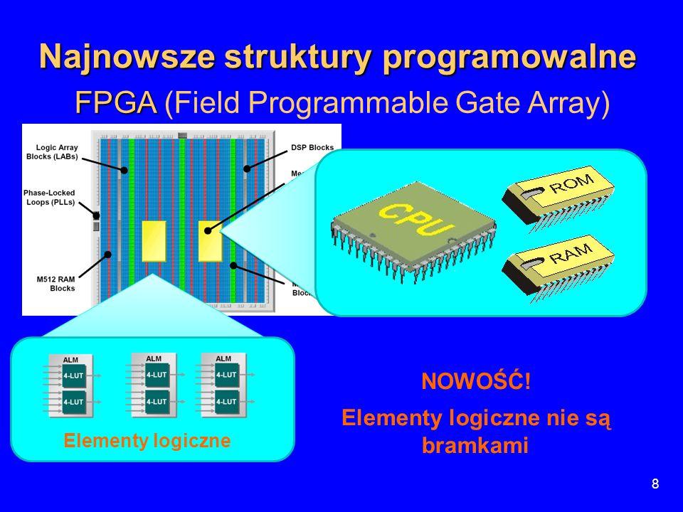 8 Najnowsze struktury programowalne FPGA FPGA (Field Programmable Gate Array) Elementy logiczne NOWOŚĆ! Elementy logiczne nie są bramkami