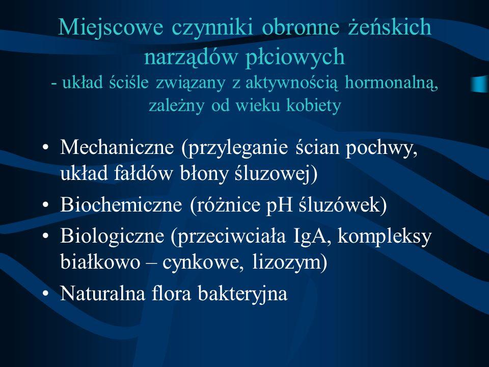 Miejscowe czynniki obronne żeńskich narządów płciowych - układ ściśle związany z aktywnością hormonalną, zależny od wieku kobiety Mechaniczne (przyleg