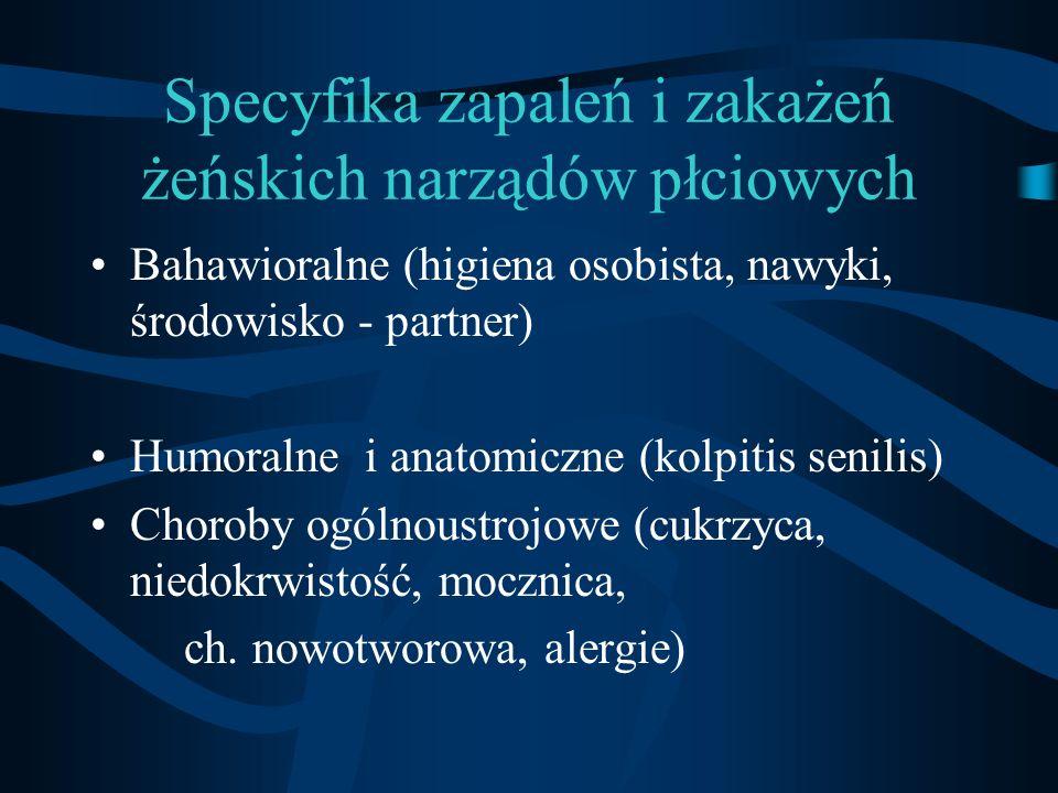Zapalenia zewnętrznych narządów płciowych (vulvovaginitis) Czynniki pozabiologiczne (mechaniczne – drażnienie, ciało obce, chemiczne, termiczne – oparzenia, odmrożenia) Biologiczne (grzyby, bakterie, wirusy, rzęsistek, owsiki, wesz łonowa) Endogenne (osobnicze)
