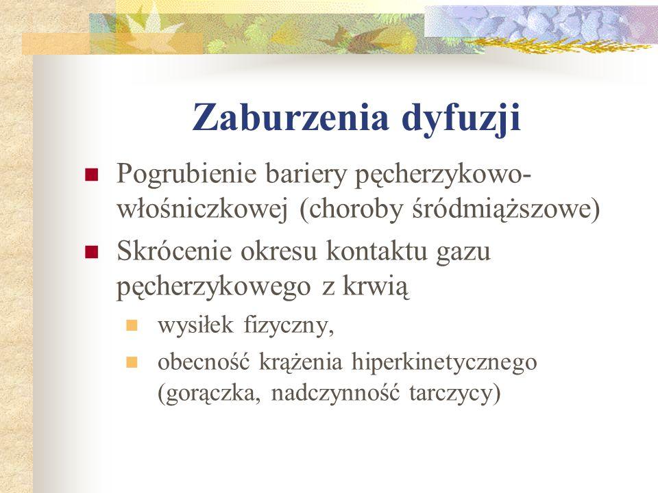 Zaburzenia dyfuzji Pogrubienie bariery pęcherzykowo- włośniczkowej (choroby śródmiąższowe) Skrócenie okresu kontaktu gazu pęcherzykowego z krwią wysił