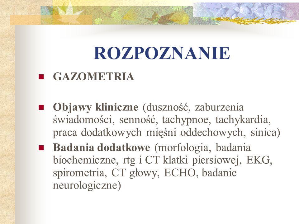 ROZPOZNANIE GAZOMETRIA Objawy kliniczne (duszność, zaburzenia świadomości, senność, tachypnoe, tachykardia, praca dodatkowych mięśni oddechowych, sini