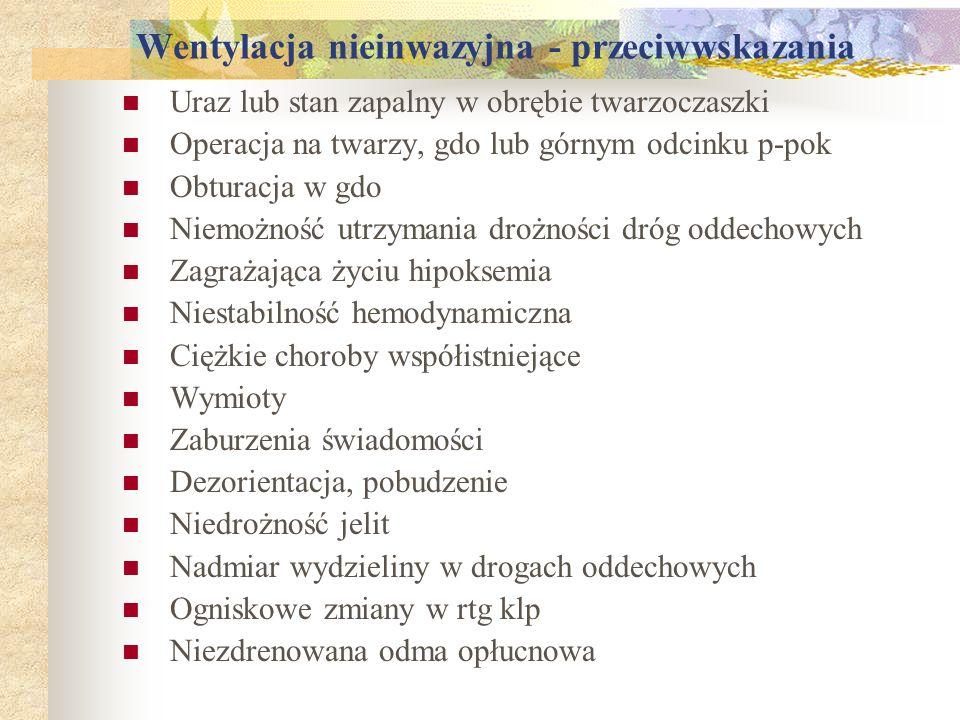 Wentylacja nieinwazyjna - przeciwwskazania Uraz lub stan zapalny w obrębie twarzoczaszki Operacja na twarzy, gdo lub górnym odcinku p-pok Obturacja w