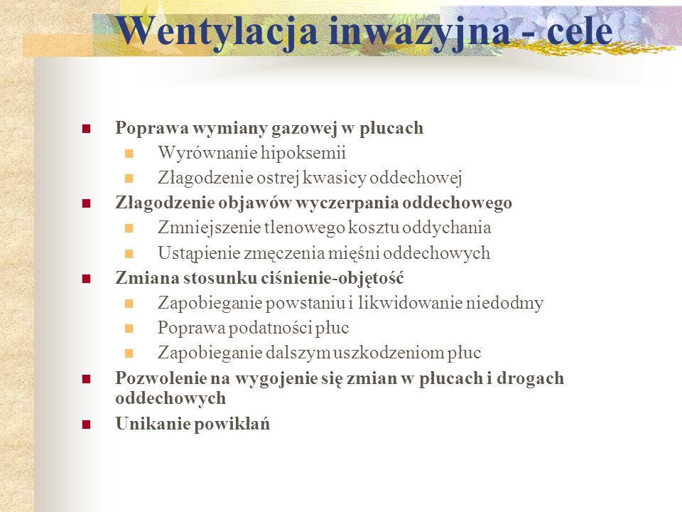 Wentylacja inwazyjna - cele Poprawa wymiany gazowej w płucach Wyrównanie hipoksemii Złagodzenie ostrej kwasicy oddechowej Złagodzenie objawów wyczerpa