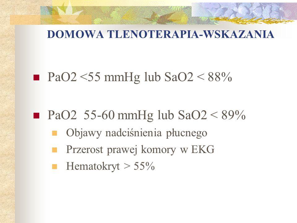 DOMOWA TLENOTERAPIA-WSKAZANIA PaO2 <55 mmHg lub SaO2 < 88% PaO2 55-60 mmHg lub SaO2 < 89% Objawy nadciśnienia płucnego Przerost prawej komory w EKG He