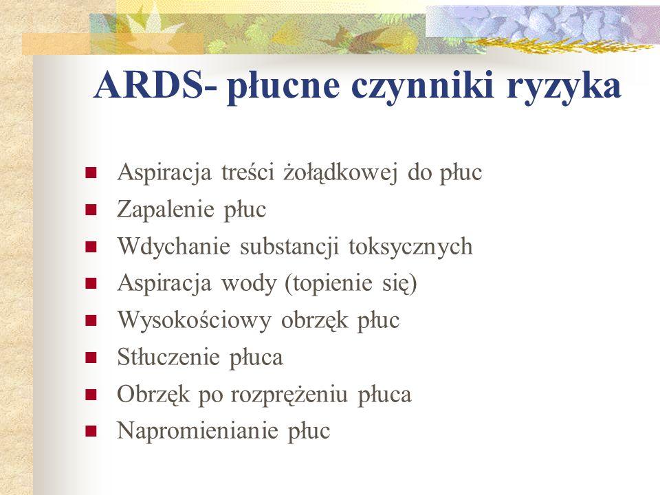 ARDS- płucne czynniki ryzyka Aspiracja treści żołądkowej do płuc Zapalenie płuc Wdychanie substancji toksycznych Aspiracja wody (topienie się) Wysokoś