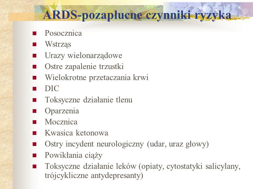 ARDS-pozapłucne czynniki ryzyka Posocznica Wstrząs Urazy wielonarządowe Ostre zapalenie trzustki Wielokrotne przetaczania krwi DIC Toksyczne działanie