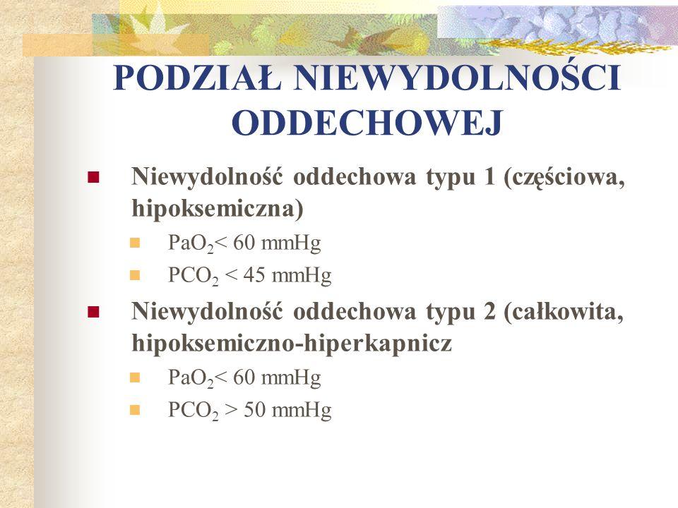PODZIAŁ NIEWYDOLNOŚCI ODDECHOWEJ Niewydolność oddechowa typu 1 (częściowa, hipoksemiczna) PaO 2 < 60 mmHg PCO 2 < 45 mmHg Niewydolność oddechowa typu