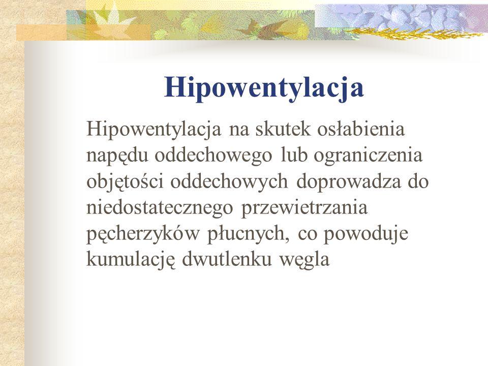 Hipowentylacja Hipowentylacja na skutek osłabienia napędu oddechowego lub ograniczenia objętości oddechowych doprowadza do niedostatecznego przewietrz