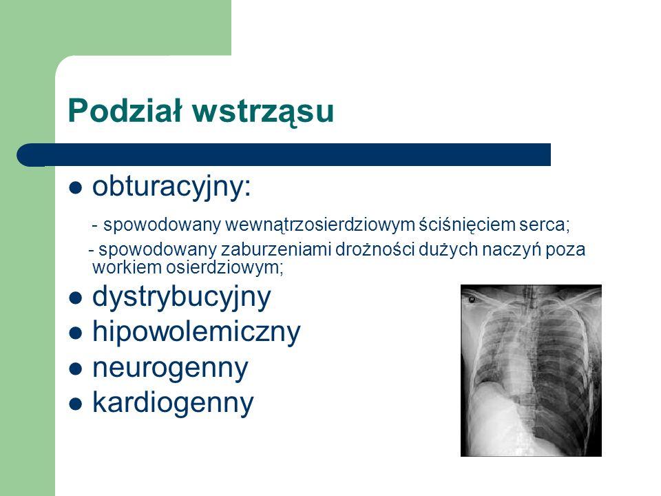 Podział wstrząsu obturacyjny: - spowodowany wewnątrzosierdziowym ściśnięciem serca; - spowodowany zaburzeniami drożności dużych naczyń poza workiem os