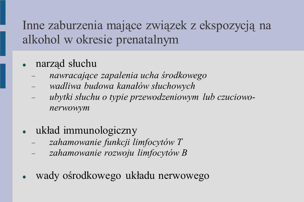 Inne zaburzenia mające związek z ekspozycją na alkohol w okresie prenatalnym narząd słuchu  nawracające zapalenia ucha środkowego  wadliwa budowa ka