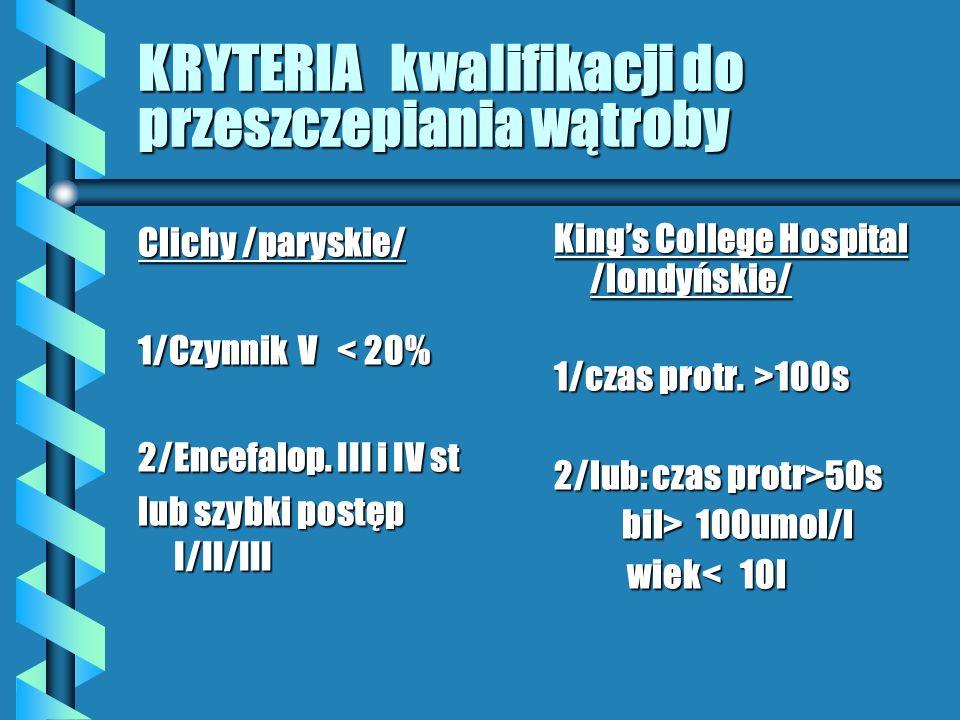 KRYTERIA kwalifikacji do przeszczepiania wątroby Clichy /paryskie/ 1/Czynnik V < 20% 2/Encefalop.