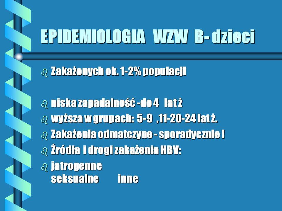 Wirus Zapalenia Wątroby Typu B b Rodzina -HEPADNA VIRIDE b /kwas nukleinowy-DNA/ b nie jest bezpośrednio cytopatyczny b udział układu immunologicznego gospodarza w sposobie odpowiedzi na zakażenie wirusem HB Istnieje możliwość zakażenia przezłożyskowego
