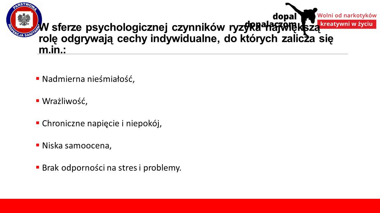 W sferze psychologicznej czynników ryzyka największą rolę odgrywają cechy indywidualne, do których zalicza się m.in.:  Nadmierna nieśmiałość,  Wrażl