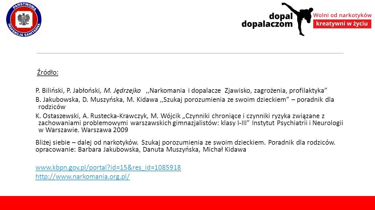 """Źródło: P. Biliński, P. Jabłoński, M. Jędrzejko,,Narkomania i dopalacze Zjawisko, zagrożenia, profilaktyka"""" B. Jakubowska, D. Muszyńska, M. Kidawa,,Sz"""