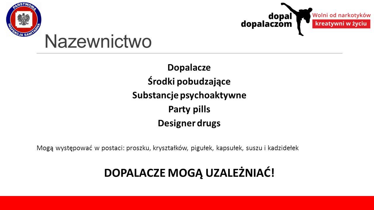 Nazewnictwo Dopalacze Środki pobudzające Substancje psychoaktywne Party pills Designer drugs Mogą występować w postaci: proszku, kryształków, pigułek,