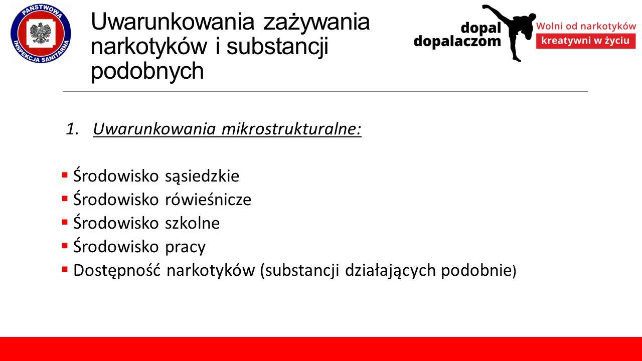 Uwarunkowania zażywania narkotyków i substancji podobnych 1. Uwarunkowania mikrostrukturalne:  Środowisko sąsiedzkie  Środowisko rówieśnicze  Środo