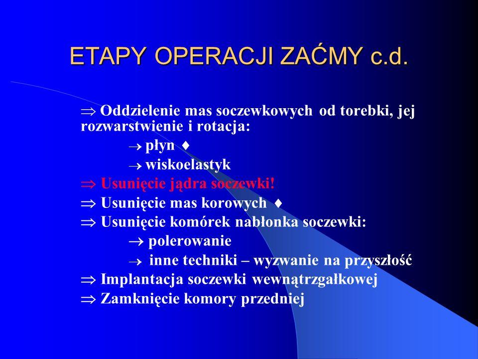 ETAPY OPERACJI ZAĆMY c.d.