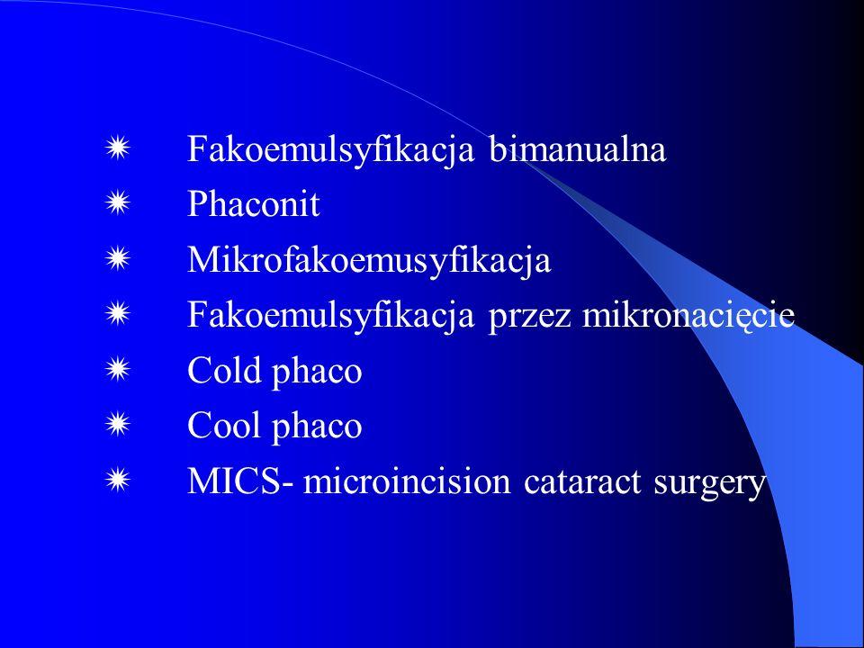  Fakoemulsyfikacja bimanualna  Phaconit  Mikrofakoemusyfikacja  Fakoemulsyfikacja przez mikronacięcie  Cold phaco  Cool phaco  MICS- microincision cataract surgery