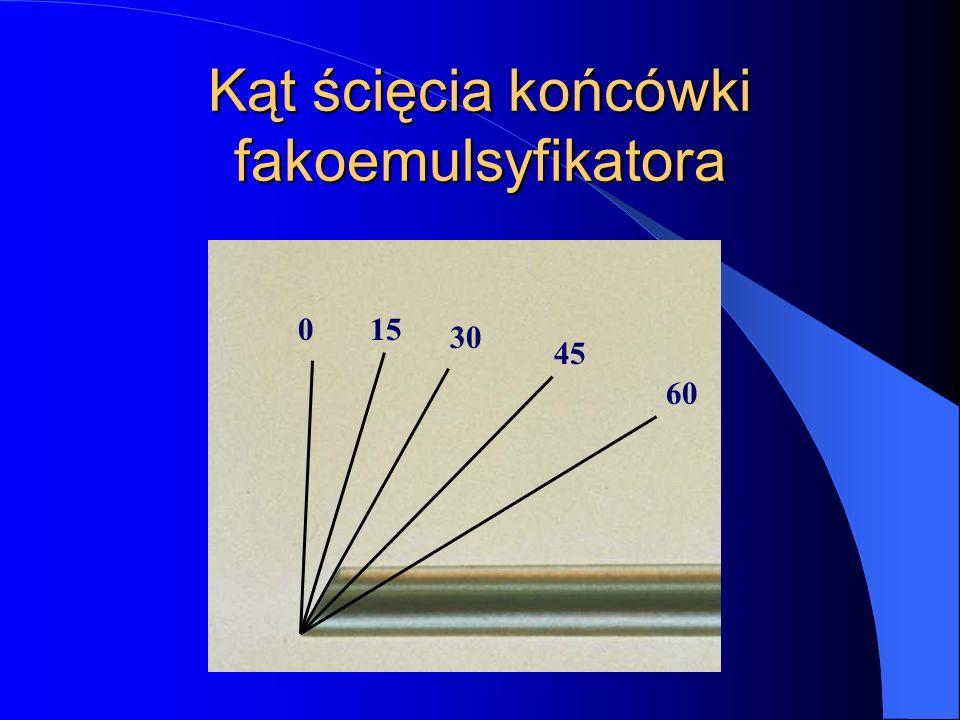 Kąt ścięcia końcówki fakoemulsyfikatora 15 30 45 60 0
