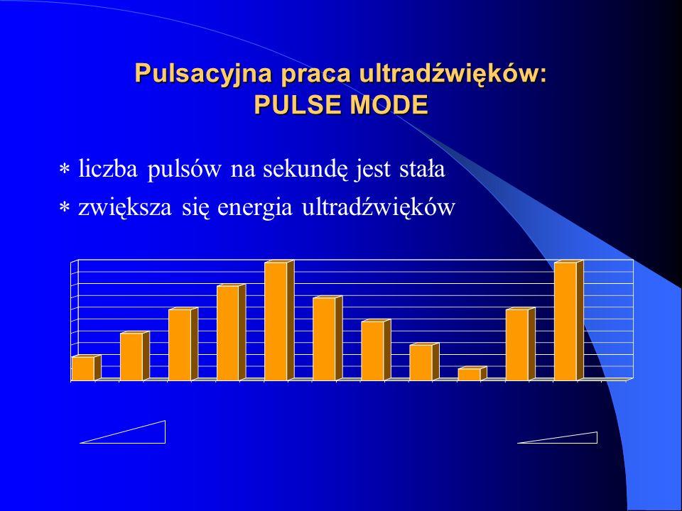 Pulsacyjna praca ultradźwięków: PULSE MODE  liczba pulsów na sekundę jest stała  zwiększa się energia ultradźwięków