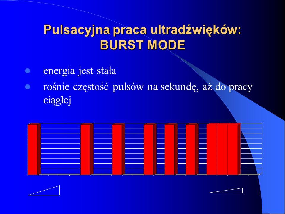 Pulsacyjna praca ultradźwięków: BURST MODE energia jest stała rośnie częstość pulsów na sekundę, aż do pracy ciągłej