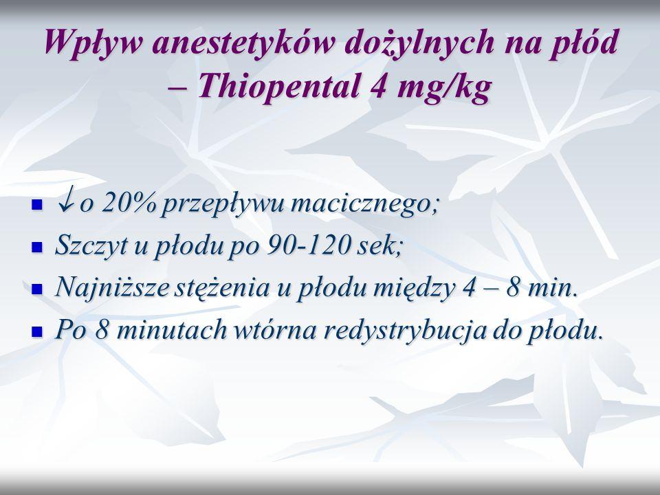 Wpływ anestetyków dożylnych na płód – Thiopental 4 mg/kg  o 20% przepływu macicznego;  o 20% przepływu macicznego; Szczyt u płodu po 90-120 sek; Szc