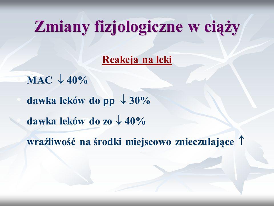 Zmiany fizjologiczne w ciąży Reakcja na leki MAC  40% dawka leków do pp  30% dawka leków do zo  40% wrażliwość na środki miejscowo znieczulające 