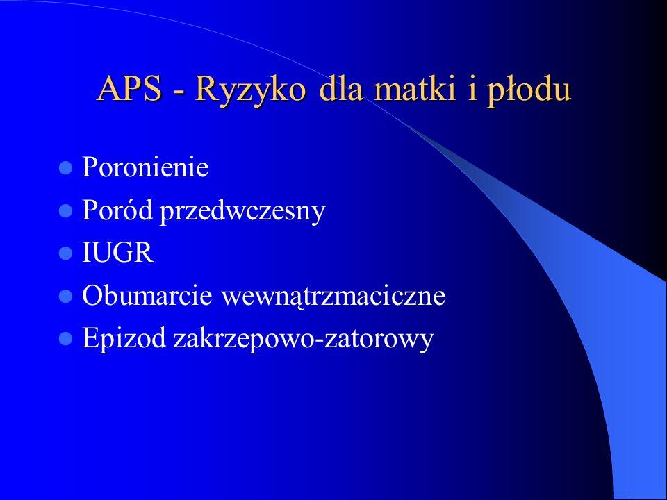 APS - Ryzyko dla matki i płodu Poronienie Poród przedwczesny IUGR Obumarcie wewnątrzmaciczne Epizod zakrzepowo-zatorowy