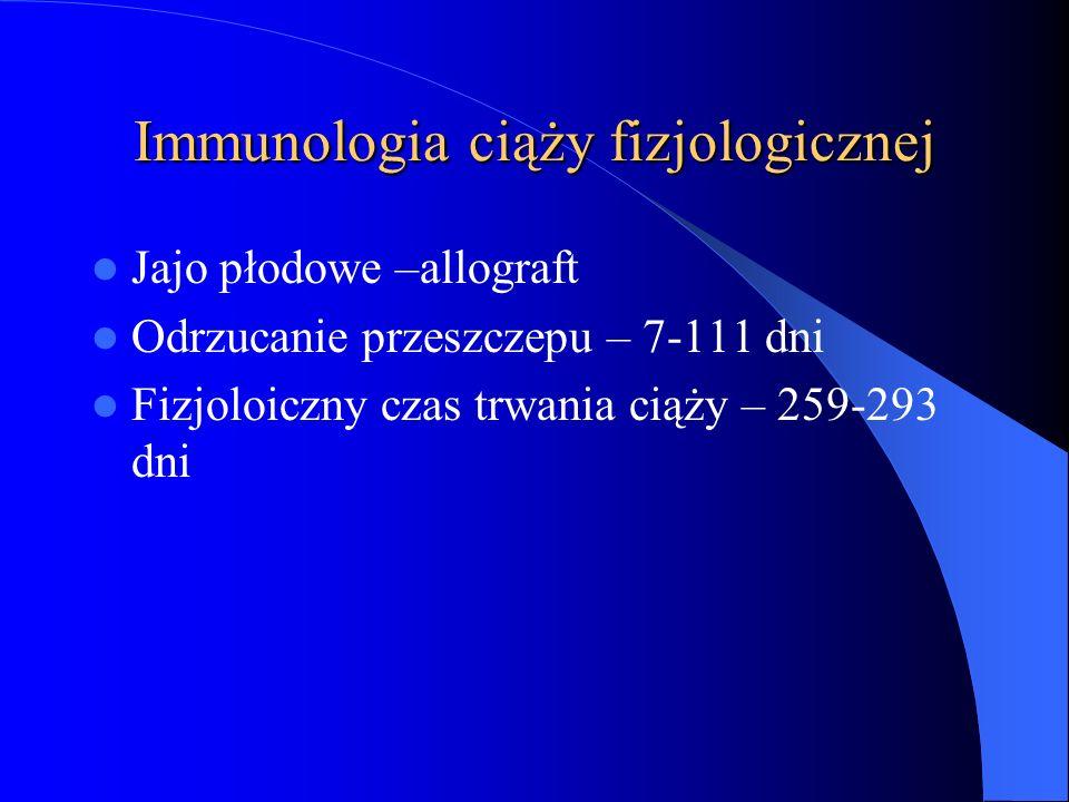 Modele immunologicznej tolerancji płodu płódłożyskomacicamatka niska antygenowość brak antygenóworgan uprzywilejowany immunologicznie globalna niespecyficzna immunosupresja swoista supresja odpowiedzi komórkowej maskowanie antygenów częściowa blokada aferentna odpowiedzi imm.