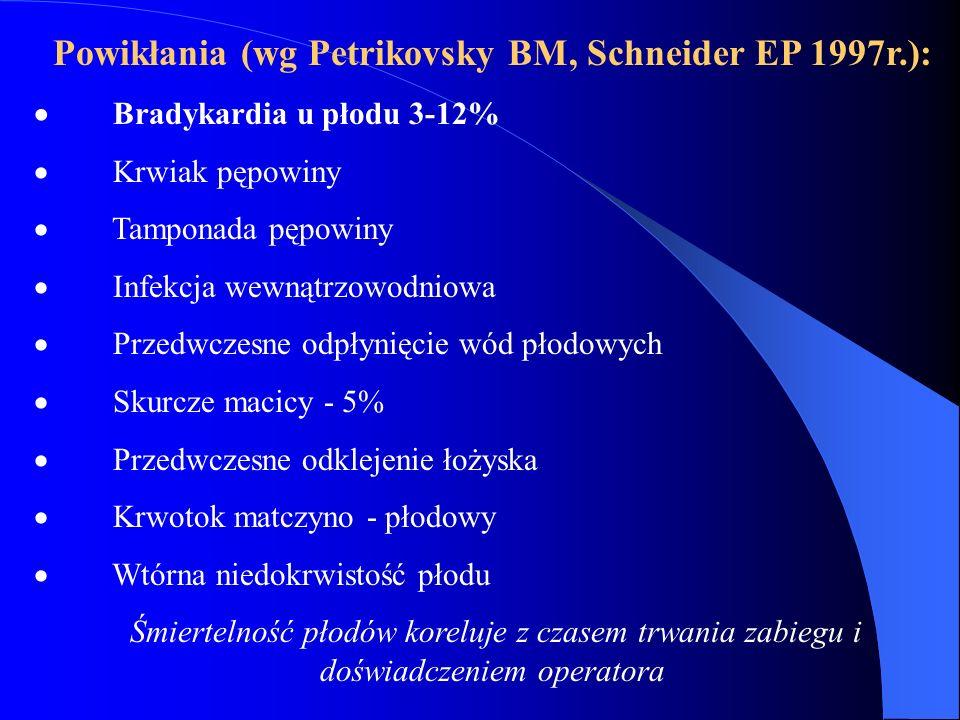 Powikłania (wg Petrikovsky BM, Schneider EP 1997r.):  Bradykardia u płodu 3-12%  Krwiak pępowiny  Tamponada pępowiny  Infekcja wewnątrzowodniowa 