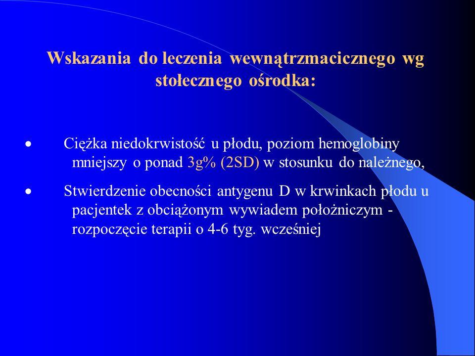 Wskazania do leczenia wewnątrzmacicznego wg stołecznego ośrodka:  Ciężka niedokrwistość u płodu, poziom hemoglobiny mniejszy o ponad 3g% (2SD) w stos