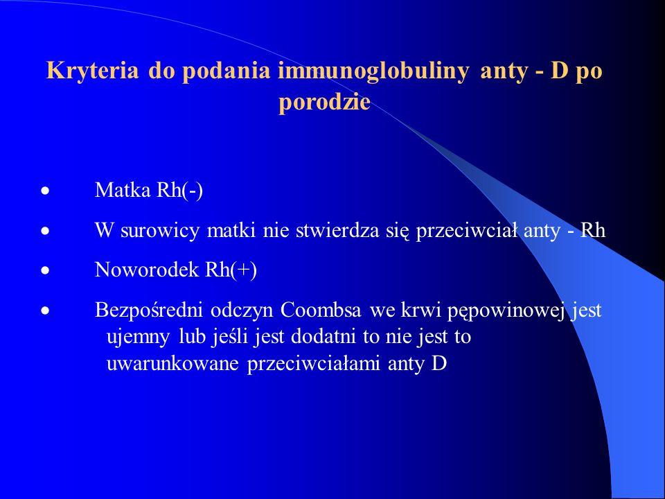 Kryteria do podania immunoglobuliny anty - D po porodzie  Matka Rh(-)  W surowicy matki nie stwierdza się przeciwciał anty - Rh  Noworodek Rh(+) 