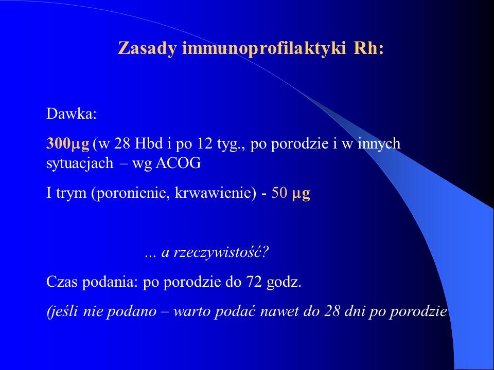 Zasady immunoprofilaktyki Rh: Dawka: 300  g (w 28 Hbd i po 12 tyg., po porodzie i w innych sytuacjach – wg ACOG I trym (poronienie, krwawienie) - 50