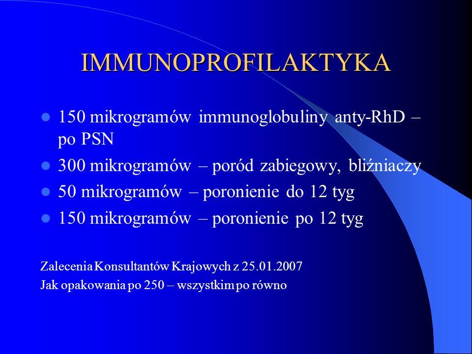 IMMUNOPROFILAKTYKA 150 mikrogramów immunoglobuliny anty-RhD – po PSN 300 mikrogramów – poród zabiegowy, bliźniaczy 50 mikrogramów – poronienie do 12 t