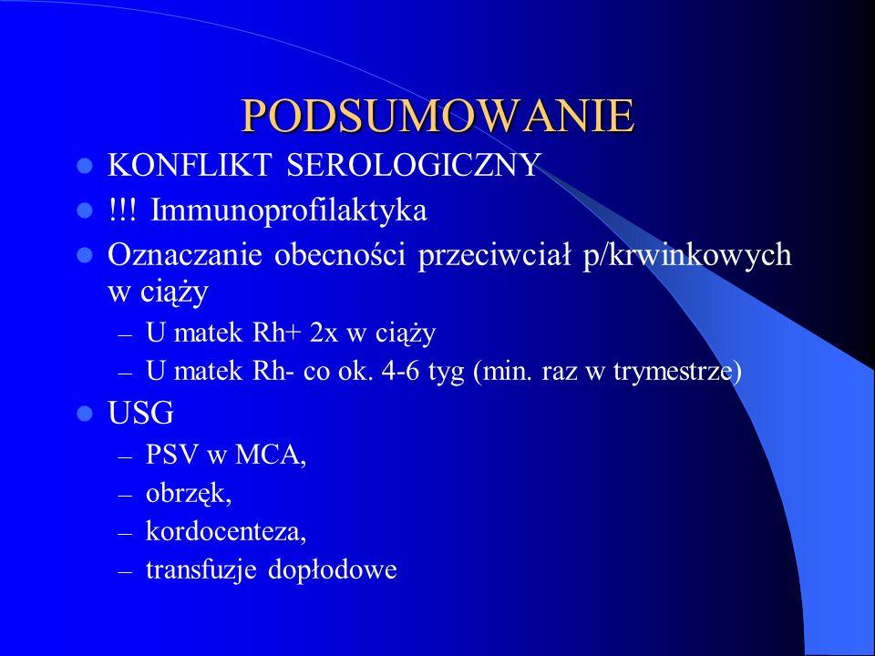 PODSUMOWANIE KONFLIKT SEROLOGICZNY !!! Immunoprofilaktyka Oznaczanie obecności przeciwciał p/krwinkowych w ciąży – U matek Rh+ 2x w ciąży – U matek Rh