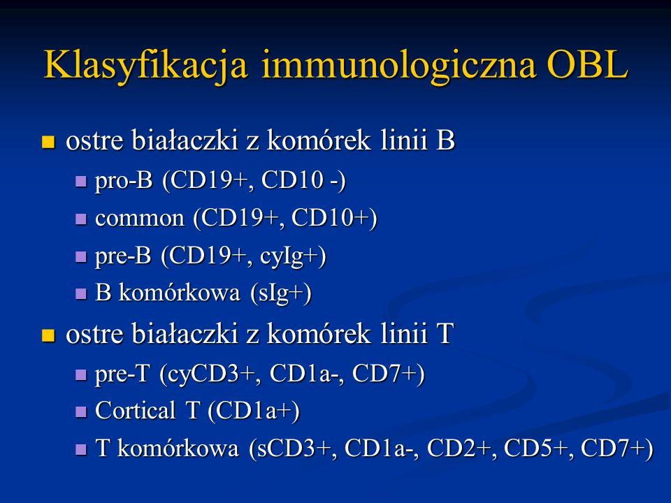 Klasyfikacja immunologiczna OBL ostre białaczki z komórek linii B ostre białaczki z komórek linii B pro-B (CD19+, CD10 -) pro-B (CD19+, CD10 -) common