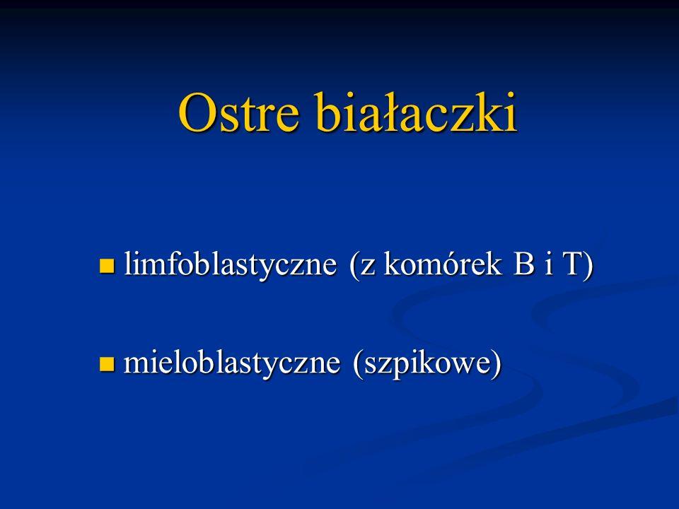 Ostre białaczki limfoblastyczne (z komórek B i T) limfoblastyczne (z komórek B i T) mieloblastyczne (szpikowe) mieloblastyczne (szpikowe)