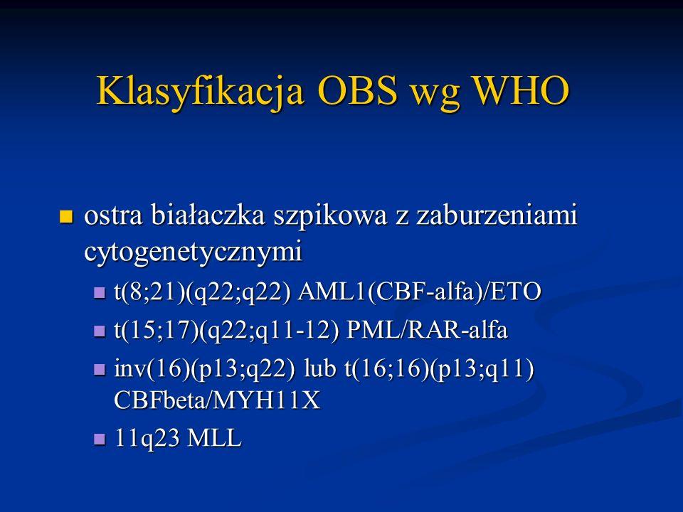 Klasyfikacja OBS wg WHO ostra białaczka szpikowa z zaburzeniami cytogenetycznymi ostra białaczka szpikowa z zaburzeniami cytogenetycznymi t(8;21)(q22;