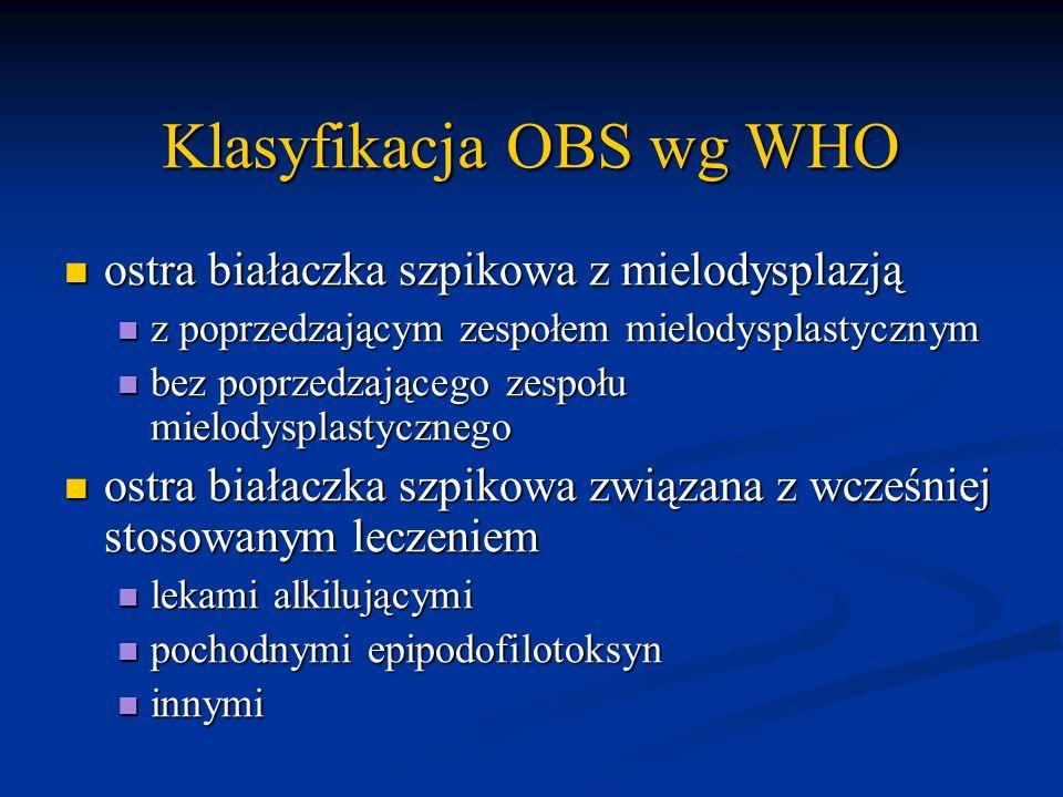 Klasyfikacja OBS wg WHO ostra białaczka szpikowa z mielodysplazją ostra białaczka szpikowa z mielodysplazją z poprzedzającym zespołem mielodysplastycz