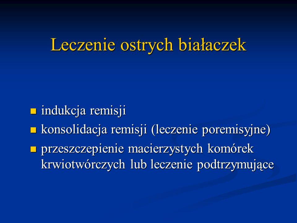 Leczenie ostrych białaczek indukcja remisji indukcja remisji konsolidacja remisji (leczenie poremisyjne) konsolidacja remisji (leczenie poremisyjne) p