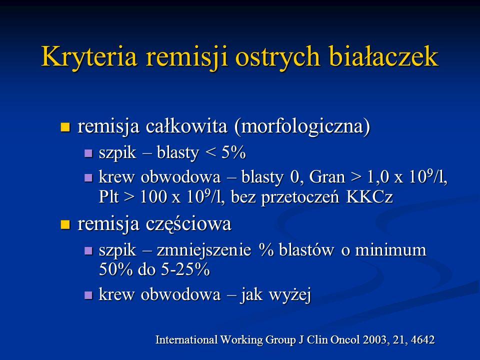 Kryteria remisji ostrych białaczek remisja całkowita (morfologiczna) remisja całkowita (morfologiczna) szpik – blasty < 5% szpik – blasty < 5% krew ob