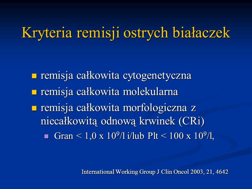 Kryteria remisji ostrych białaczek remisja całkowita cytogenetyczna remisja całkowita cytogenetyczna remisja całkowita molekularna remisja całkowita m