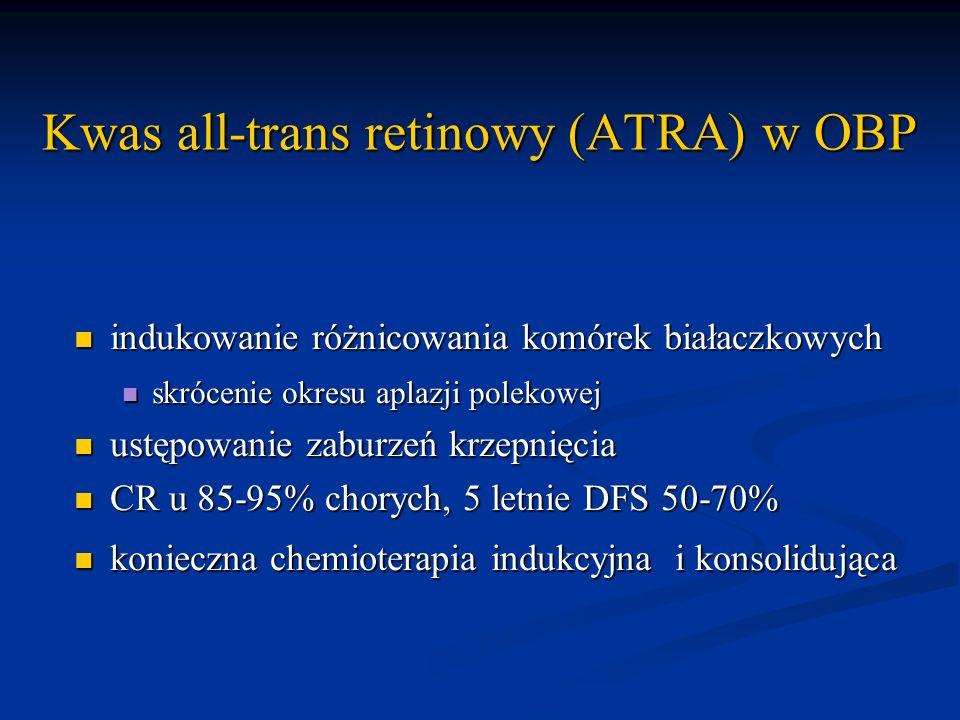 Kwas all-trans retinowy (ATRA) w OBP indukowanie różnicowania komórek białaczkowych indukowanie różnicowania komórek białaczkowych skrócenie okresu ap